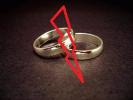 Сроки рассмотрения иска о расторжении брака