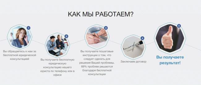 Реклама юрфирмы на сайте российский-юрист.net