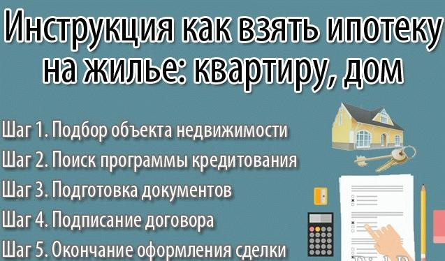 Схема инструкции по получению ипотеки