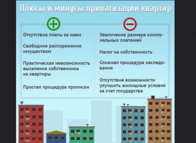 преимущества и недостатки получения недвижимости в собственность