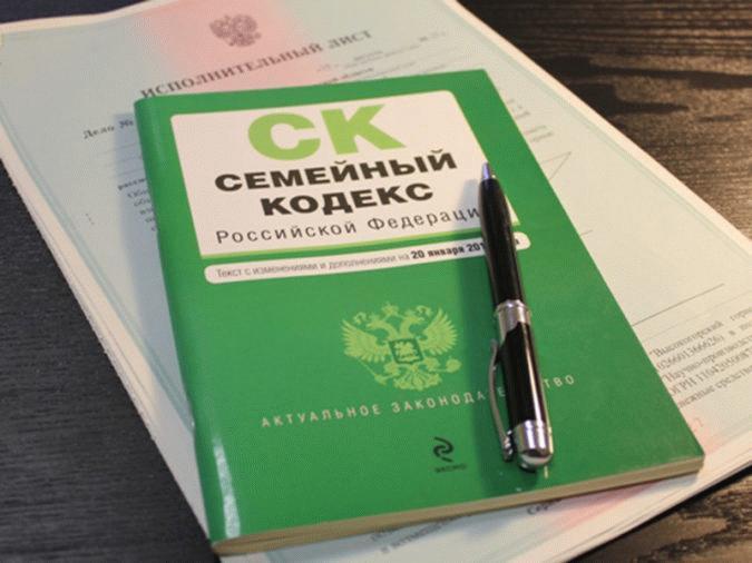 Определение основания для требования алиментов при лишщении родительских прав определяется на основании Семейного кодекса РФ
