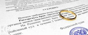 kakie-dokumenty-nuzhny-dlja-razvoda